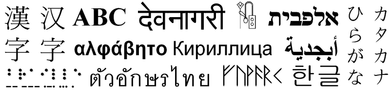 AlphabetsScriptsWorld.png