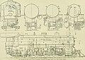 American engineer and railroad journal (1893) (14761037452).jpg