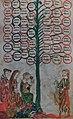 Arbre II del llibre del gentil e dels tres savis.jpg