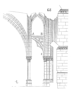 Arc.boutant.Sainte.Chapelle.Paris.png
