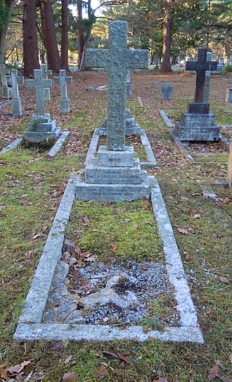 Aylmer Haldane - Aylmer Haldane's grave in Brookwood Cemetery
