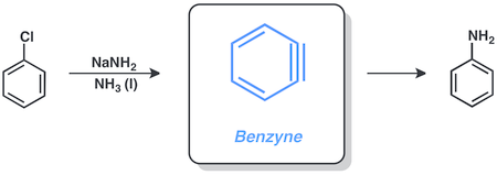 Benzyne intermediate.tif