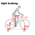 Bicycle and motorcycle dynamics Stability 2A+.png