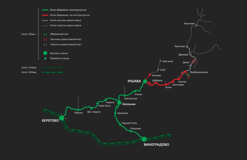 Схема Боржавской узкоколейной