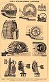 Brockhaus and Efron Encyclopedic Dictionary b30 678-1.jpg
