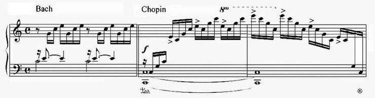 Étude Op  10, No  1 (Chopin) - Wikiwand