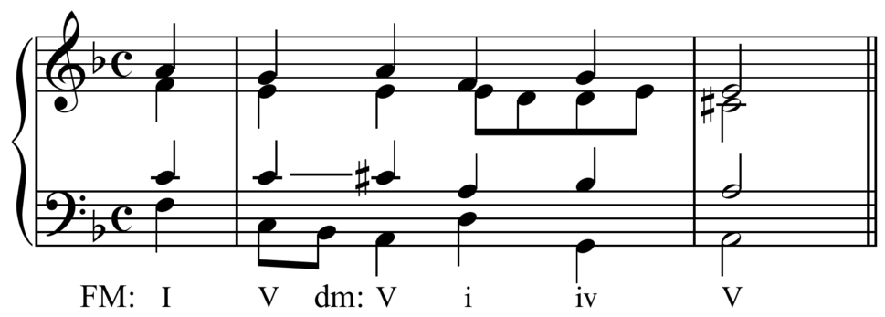 Chromatic modulation in Bach BWV 300, m. 5-6