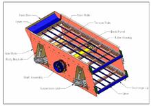 Vibratory Conveyor Design Pdf