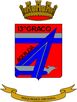 CoA mil ITA grp acquisizione obiettivi 013.png