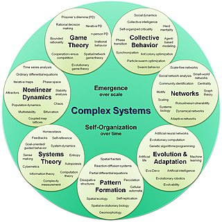 http://upload.wikimedia.org/wikipedia/commons/thumb/d/de/Complex_systems_organizational_map.jpg/320px-Complex_systems_organizational_map.jpg