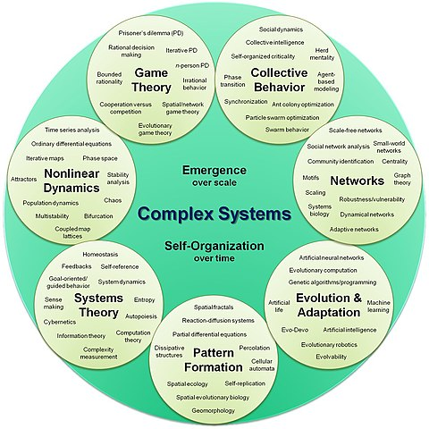 an analysis of the concept of evolution theory History of management thought  can understand the evolution of management theory in terms of how people have wrestled with matters.