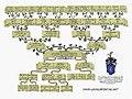 Custom family tree from heraldryonthe(dot)net.jpg