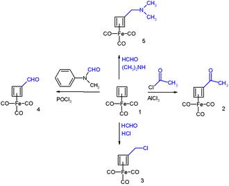 Cyclobutadieneiron tricarbonyl - Cyclobutadieneiron tricarbonyl Reactions