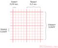 De-ECGpapier (CardioNetworks ECGpedia).png