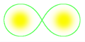 Detached binary star diagram.png