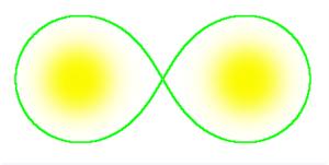 Detached binary star diagram
