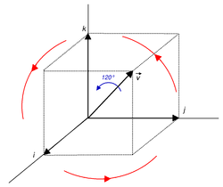 Quaternions and spatial rotation - Wikipedia