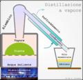 DistillatoreOliEterici.png