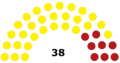 Distribution of Seats in the Bahamas House of Assembly (2012-2017).png