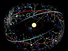 0d96792e432 Sodiaak – Vikipeedia
