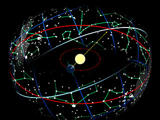 Zodiac celestial circle of twelve divisions centered upon the ecliptic