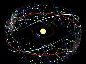 Equinox - Image: Ecliptic path