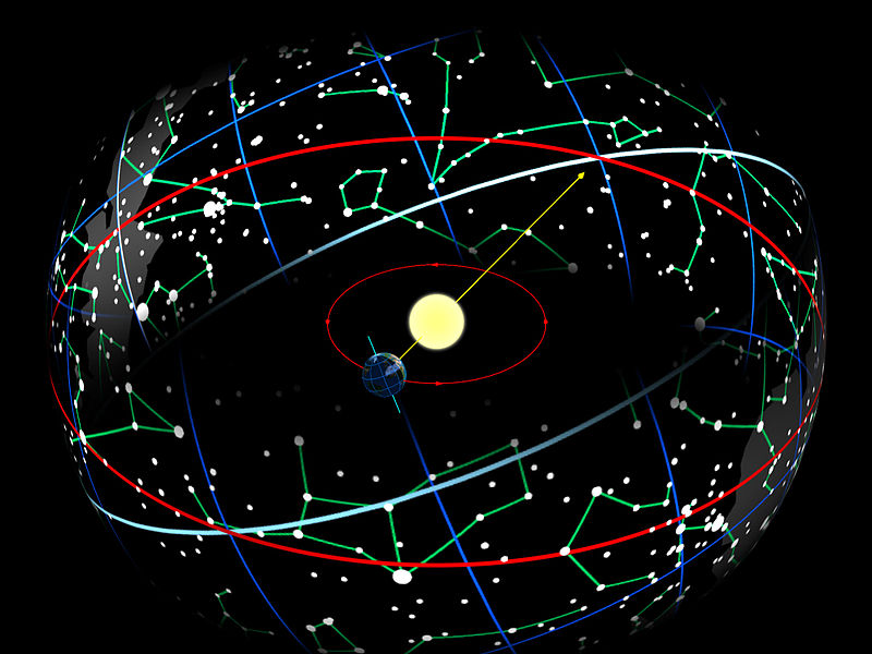 File:Ecliptic path.jpg