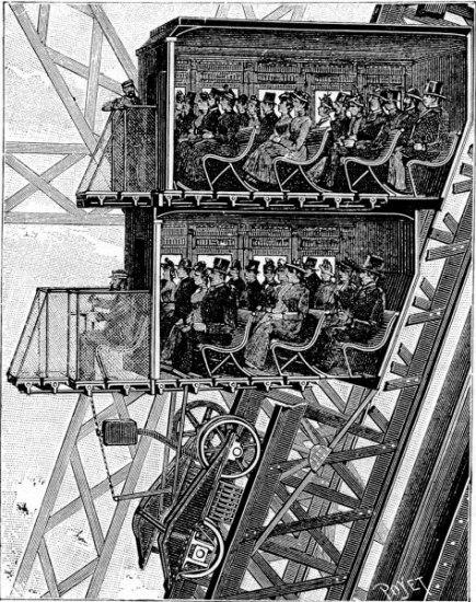 Eiffel-Otis lift-poyet