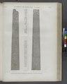 Environs de Babylone (Le Kaire) (Cairo). Détails des quatre faces d'un obélisque trouvé au Kaire (NYPL b14212718-1268190).tiff
