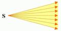 Faisceau divergent.png