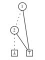 Figure 4 ZDD family set.png
