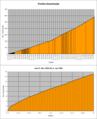 Firefox-dnl-chart-excel-export1-2008-07-01.png