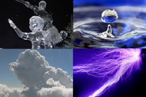 State of matter - The four fundamental states of matter. Clockwise from top left, they are solid, liquid, plasma, and gas, represented by an ice sculpture, a drop of water, electrical arcing from a tesla coil, and the air around clouds, respectively.