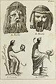 Francisci Ficoronii Reg. Lond. Acad. socii dissertatio de larvis scenicis et figuris comicis antiquorum Romanorum, et ex Italica in Latinam linguam versa (1754) (14779114161).jpg