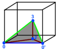 Fundamental tetrahedron2.png