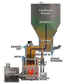 All Power Labs - Wikipedia