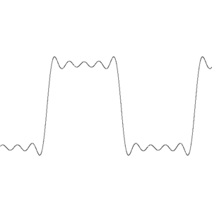 Lists of mathematics topics - Fourier series approximation of square wave in five steps.