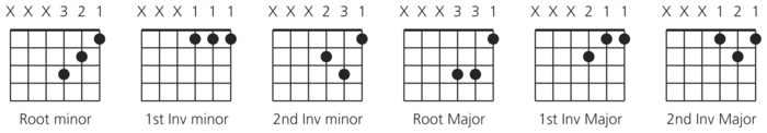 Guitar triads.png