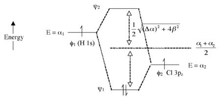Ethene Molecular Orbitals Molecular Orbital Energy
