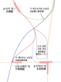 Hebikubo map.png