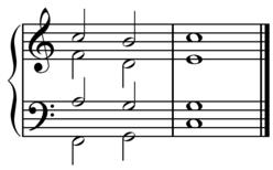 Chord progression  Wikipedia
