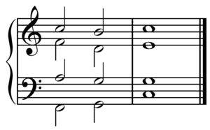 Three-chord song - Image: IV V I in C