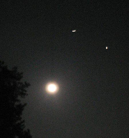 The Moon, Jupitr, and the ISS
