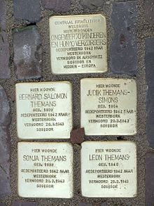 List of cities by country that have stolpersteine - Wikipedia
