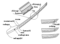 Diagram of the form of a katana