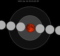 Lunar eclipse chart close-29jun26.png