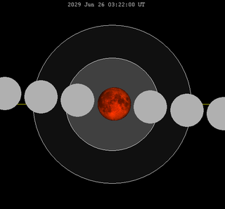 June 2029 lunar eclipse