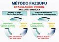 Método Fazsufu - Analogía simbólica entre la eyaculación precoz y el exceso de peso.jpg