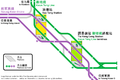 MTR multiple cross platform interchange.png