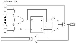 Macrocell array - GAL22V10 Output Logic Macrocell (OLMC)